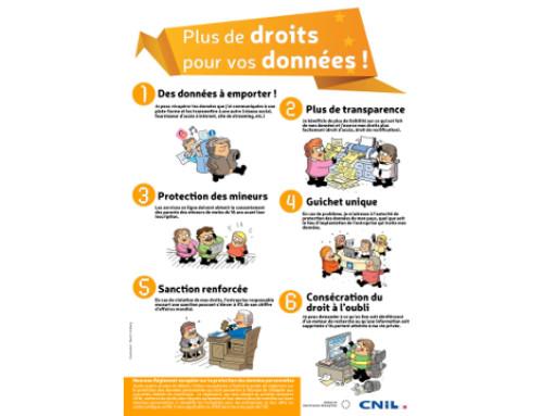 [Sécurité] RGPD : la majorité numérique fixée à 15 ans en France